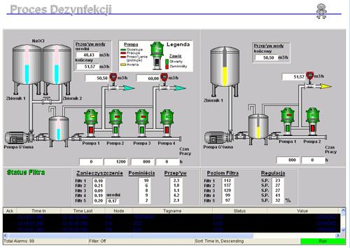 Proces dezynfekcji wody