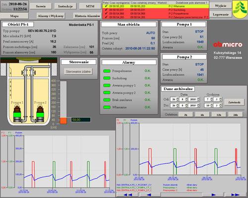 Monitoring i sterowanie przepompowniami ścieków JPGKiM Jedlicze