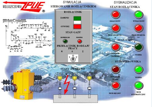 Monitoring i sterowanie wyłącznikiem elektrycznym – zestaw prezentacyjny