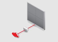 Sieciowe kontrolery obsługujące wiele ekranów