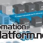 Pierwsze kroki z Automation Platform.NExT™